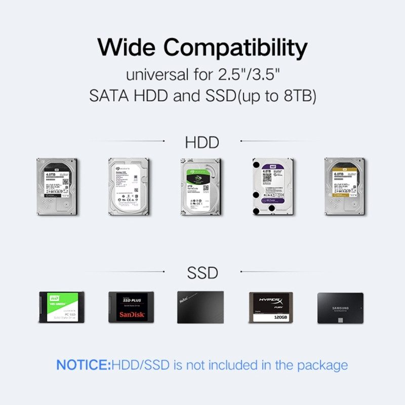 UGREEN US222 HDD Enclosure 2 5 / 3 5 inch SATA to USB 3 0 SSD Adapter Hard  Disk Drive Box External HDD Case, Support UASP Protocol