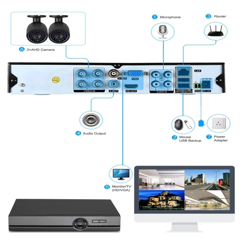 COTIER A2B5 720P 1 0 Mega Pixel 2 x Bullet IP Cameras AHD DVR Kit, Support  Night Vision / Motion Detection, IR Distance: 20m(Bla - Wewoo